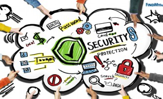 Security in the Cloud—Key Points to Consider