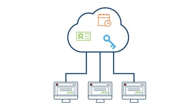 GlobalSign Joins Cloud Signature Consortium and Adobe Cloud Signature Partner Program